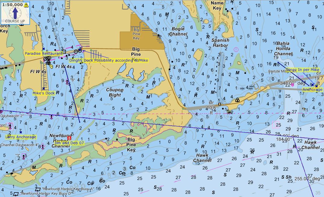 Key West Tide Chart Rebellions